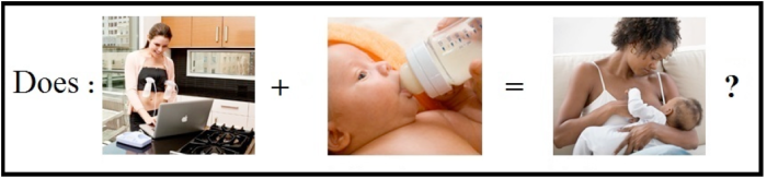 Figure 1. Figure 1. Image credits: www.mommygearest.com, www.babyfoodchart.com, Getty images