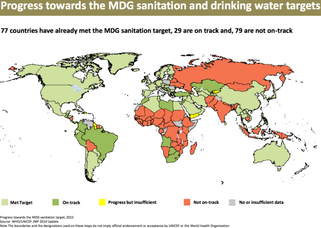 Progress towards the Millennium Development Goals in sanitation and drinking water targets.
