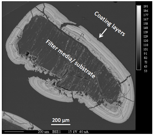 Figure 3. Scanning Electron Micrograph showing an Anthracite coal filter media coated with layers of Manganese Oxides (in cross-section) from a water treatment plant in Newport News, VA. The dark/bright layers are the result from Mn/Al enrichment, respectively. (Tobiason et all, 2008. Characterization and performance of filter media for manganese control, Denver, CO.; [London], AWWA Research Foundation: distributed by American Water Works Association; distributed by IWA Publishing).